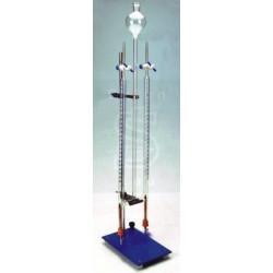 Βολτάμετρα Ηλεκτρόλυσης Hoffman